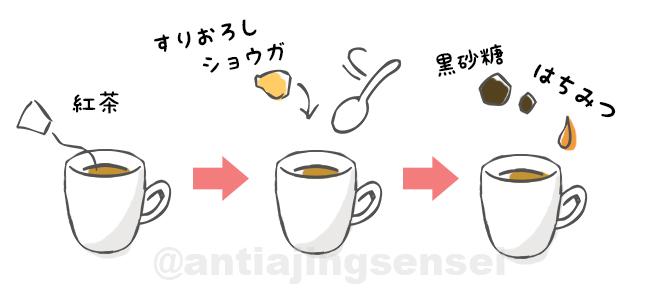 gingertea
