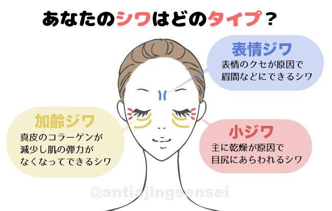 wrinkle-eye